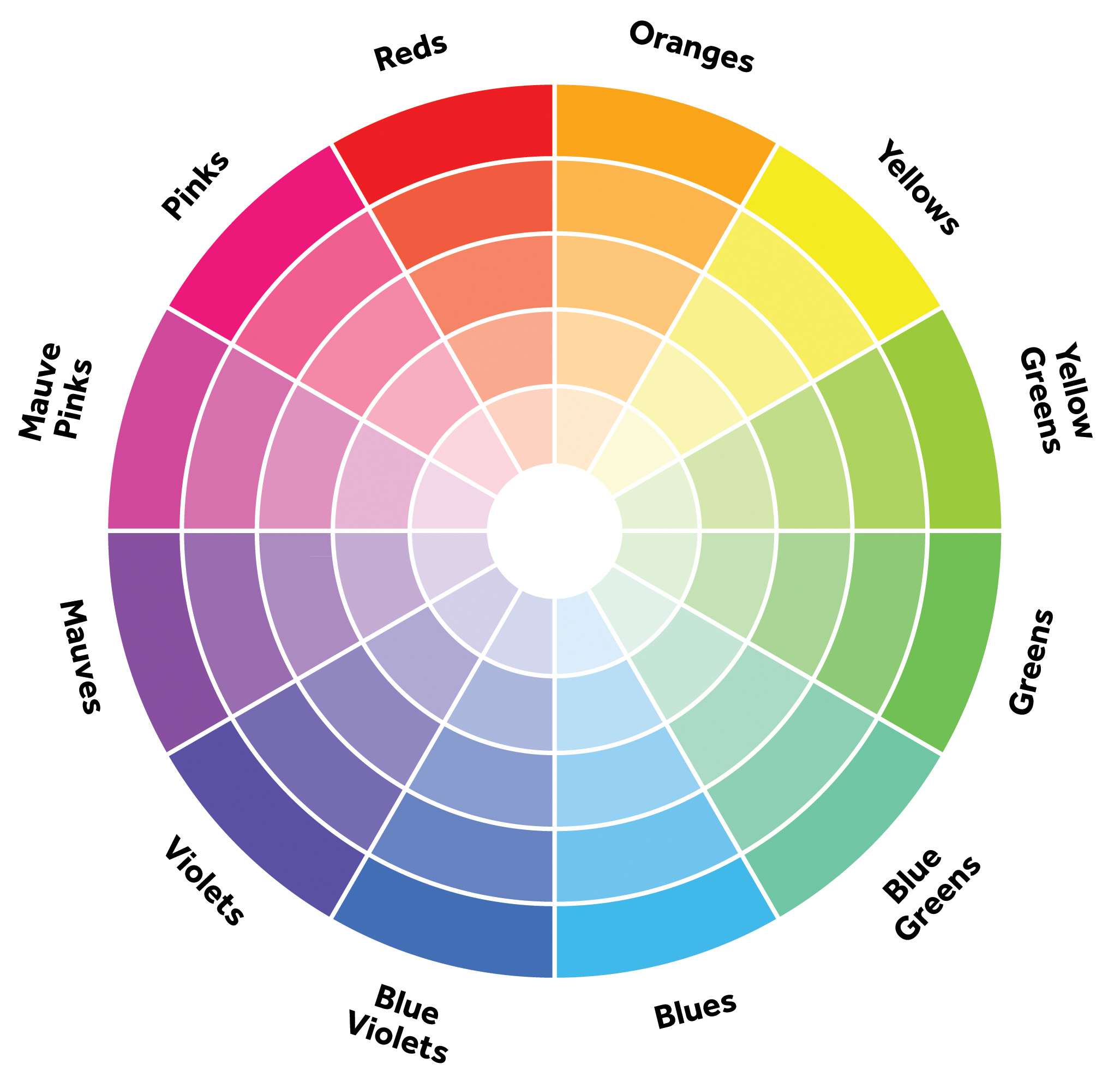 How to use a color wheel for decorating - Print