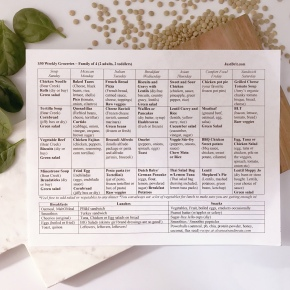 Feed Your Family of 4 for $50 a Week! (Free Printable Menu Included)